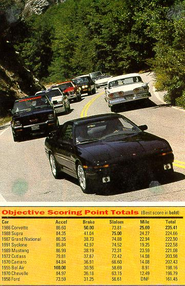 The MkIII Turbo leads the pack!